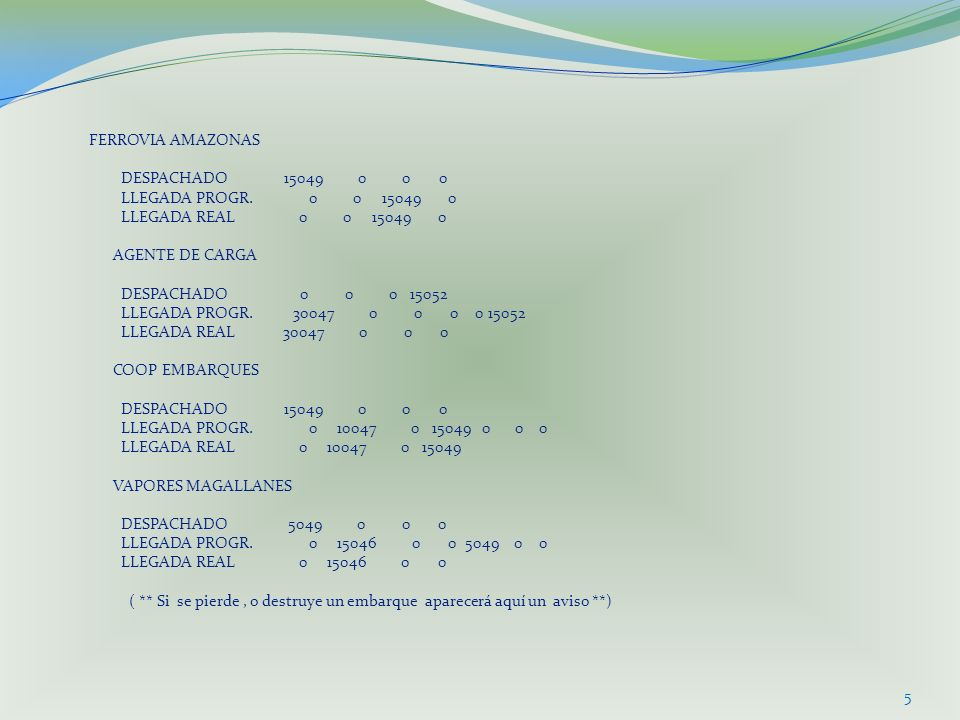 FERROVIA AMAZONAS DESPACHADO 15049 0 0 0. LLEGADA PROGR. 0 0 15049 0.