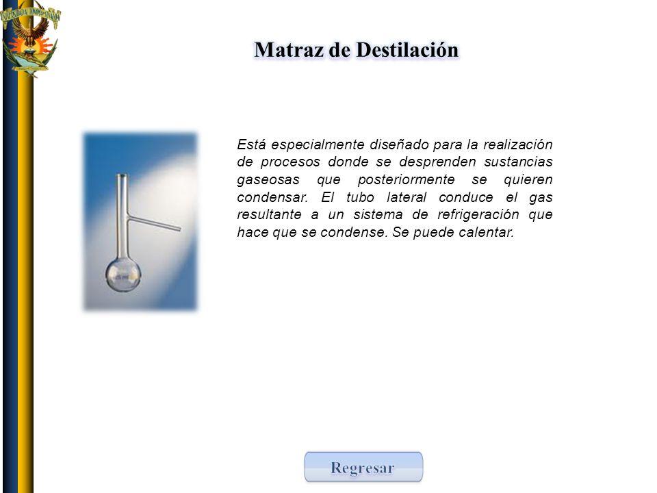 Matraz de Destilación Regresar