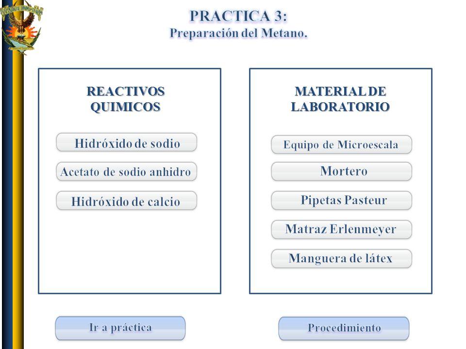 PRACTICA 3: Preparación del Metano. REACTIVOS QUIMICOS