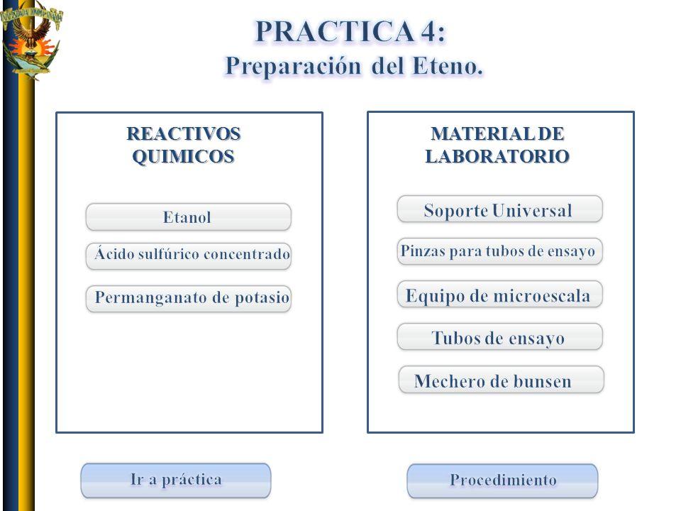 PRACTICA 4: Preparación del Eteno. REACTIVOS QUIMICOS