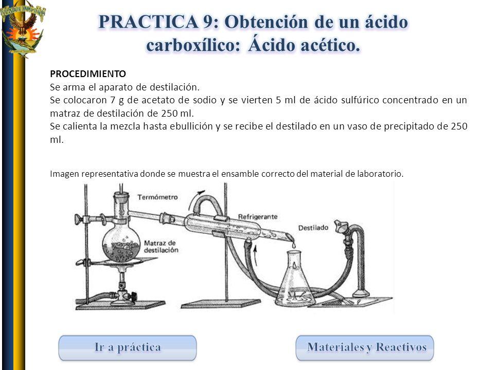 PRACTICA 9: Obtención de un ácido carboxílico: Ácido acético.