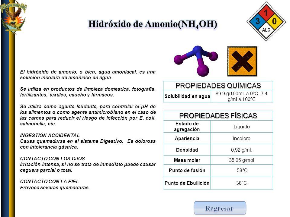 Hidróxido de Amonio(NH4OH)