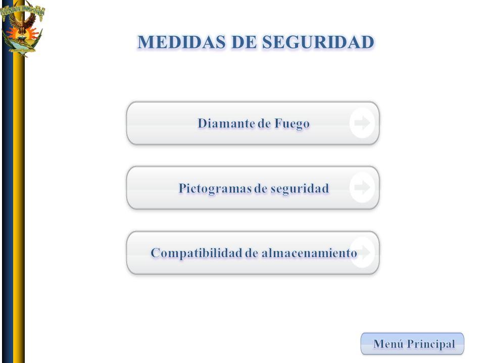 Pictogramas de seguridad Compatibilidad de almacenamiento
