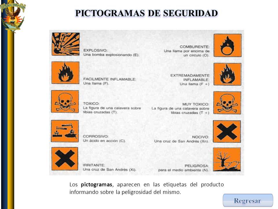 PICTOGRAMAS DE SEGURIDAD