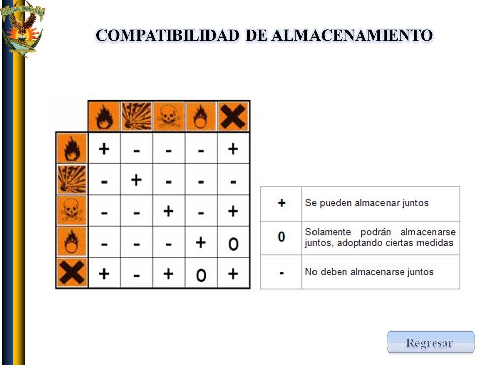 COMPATIBILIDAD DE ALMACENAMIENTO