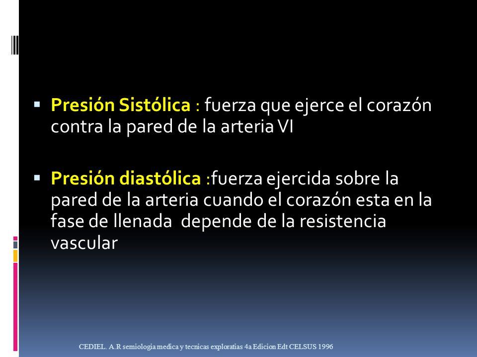 Presión Sistólica : fuerza que ejerce el corazón contra la pared de la arteria VI