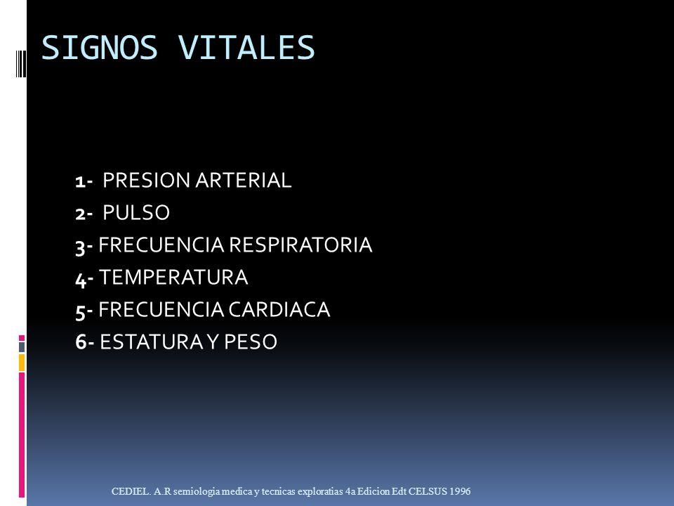 SIGNOS VITALES 1- PRESION ARTERIAL 2- PULSO 3- FRECUENCIA RESPIRATORIA