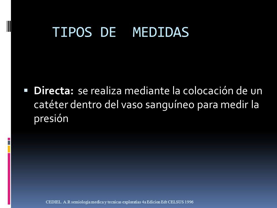 TIPOS DE MEDIDAS Directa: se realiza mediante la colocación de un catéter dentro del vaso sanguíneo para medir la presión.