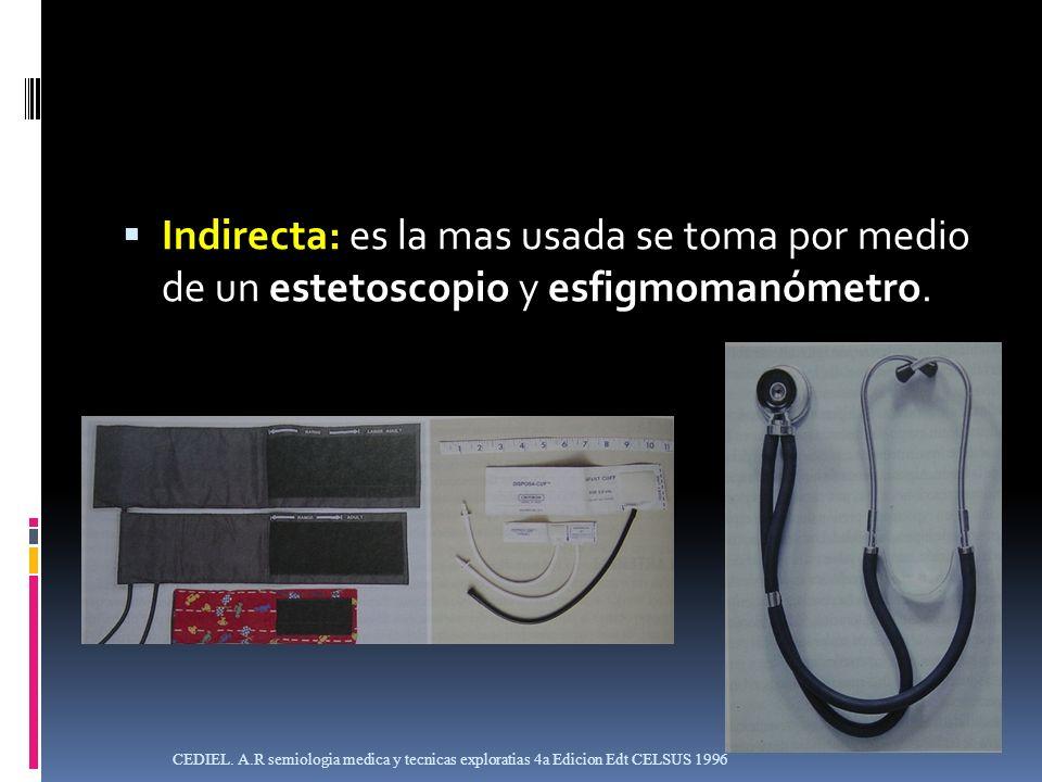 Indirecta: es la mas usada se toma por medio de un estetoscopio y esfigmomanómetro.