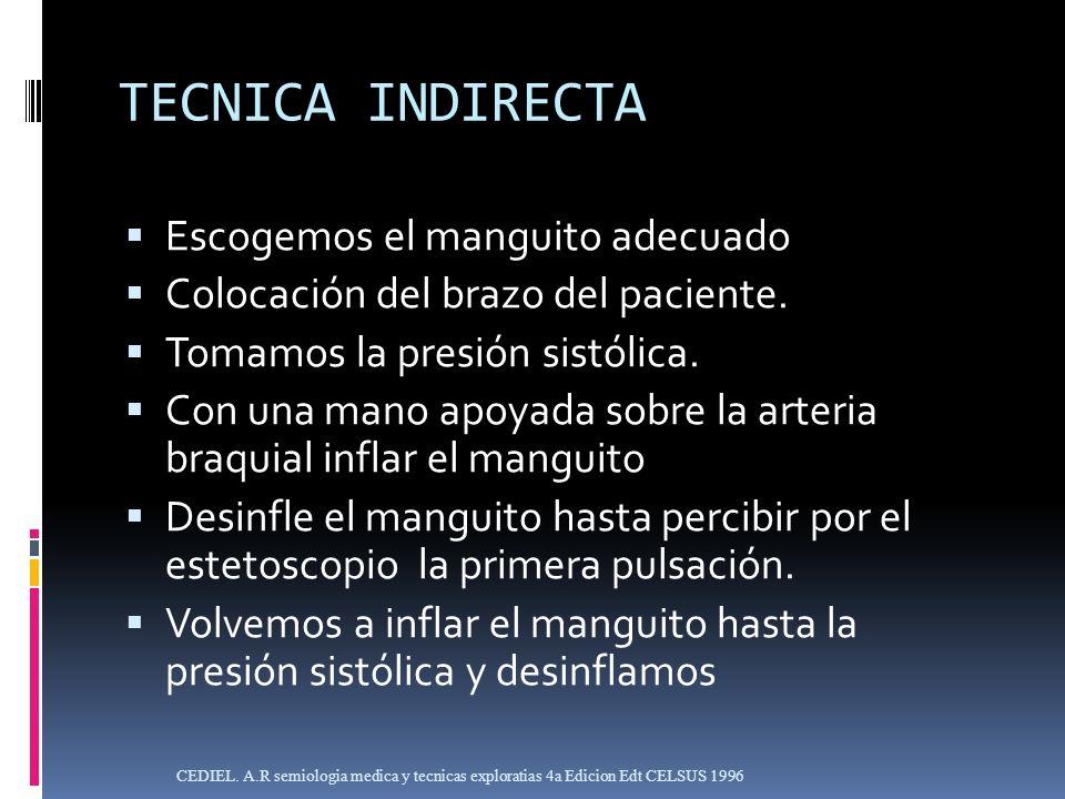 TECNICA INDIRECTA Escogemos el manguito adecuado