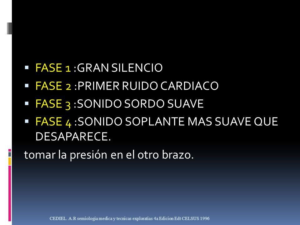 FASE 2 :PRIMER RUIDO CARDIACO FASE 3 :SONIDO SORDO SUAVE