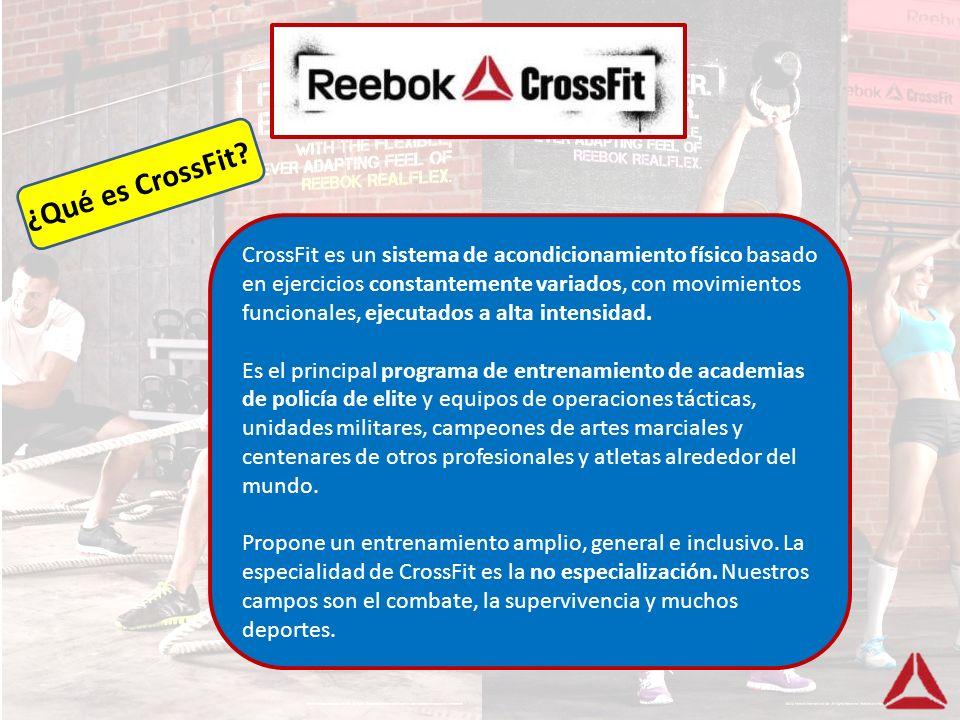 ¿Qué es CrossFit