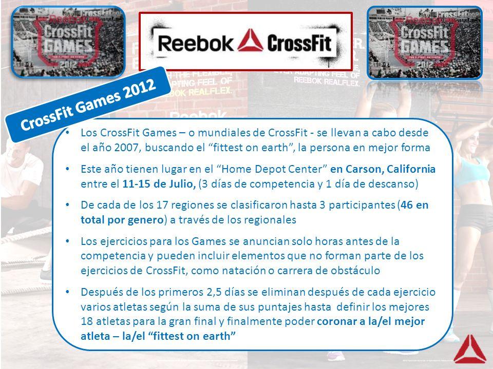 CrossFit Games 2012