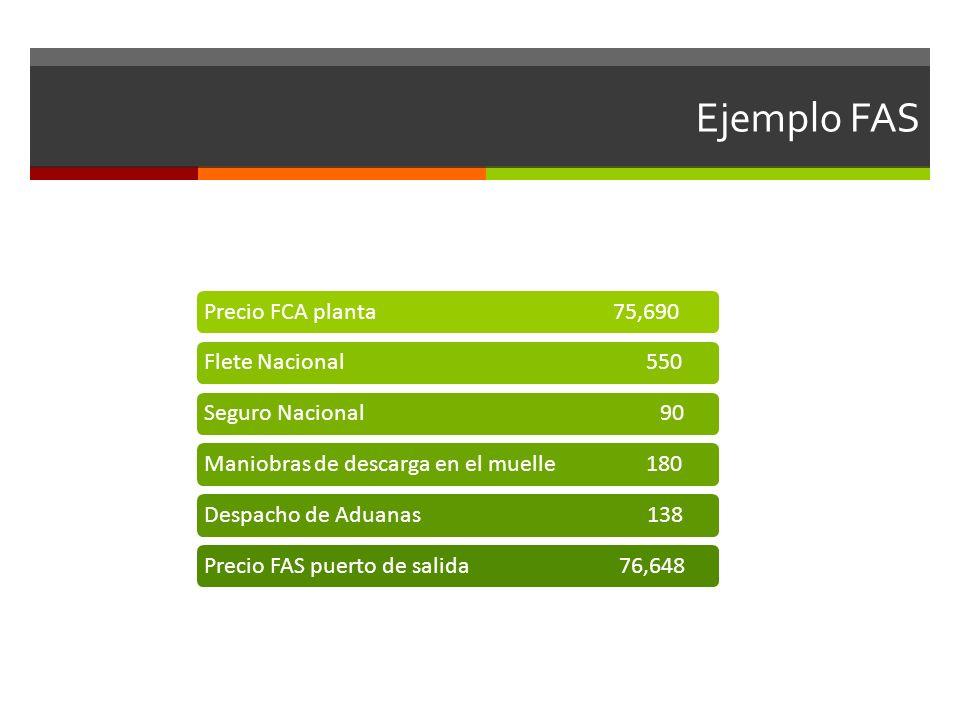 Ejemplo FAS Precio FCA planta 75,690 Flete Nacional 550