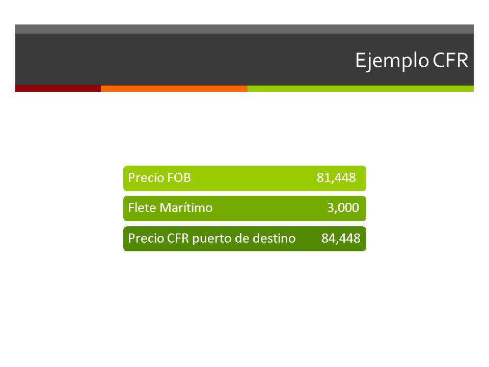 Ejemplo CFR Precio FOB 81,448 Flete Marítimo 3,000