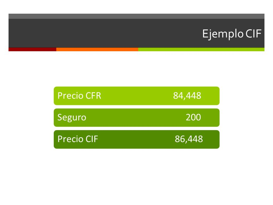 Ejemplo CIF Precio CFR 84,448. Seguro 200.