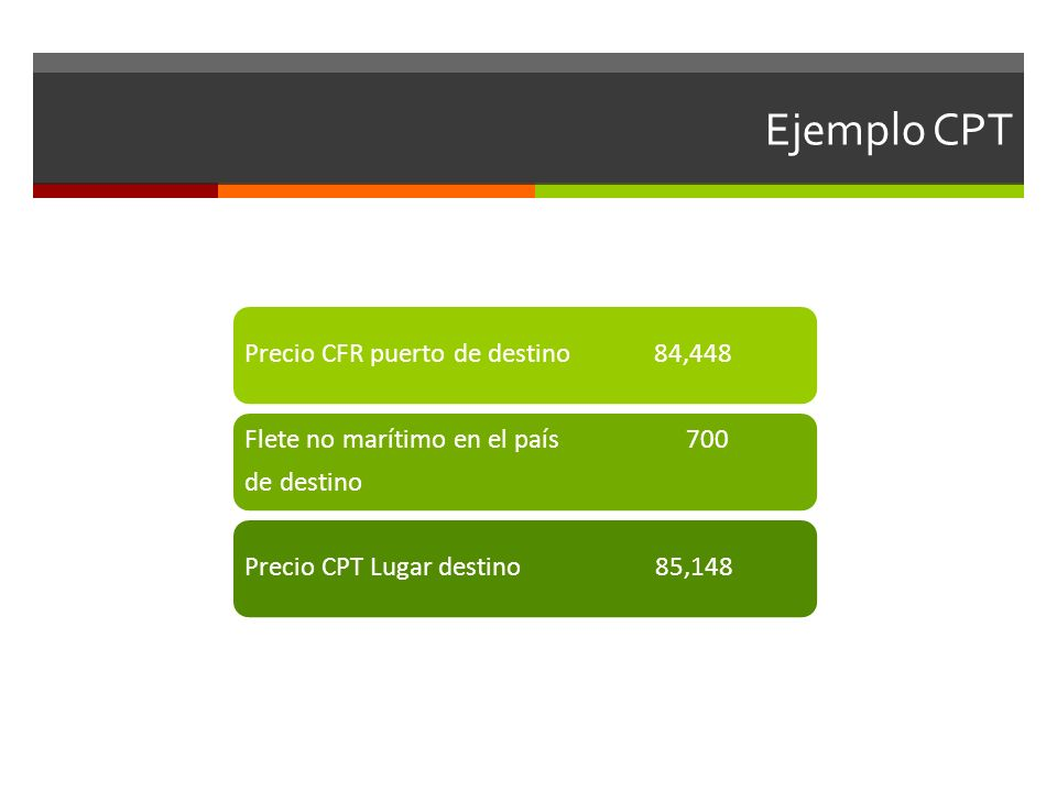 Ejemplo CPT Precio CFR puerto de destino 84,448 de destino