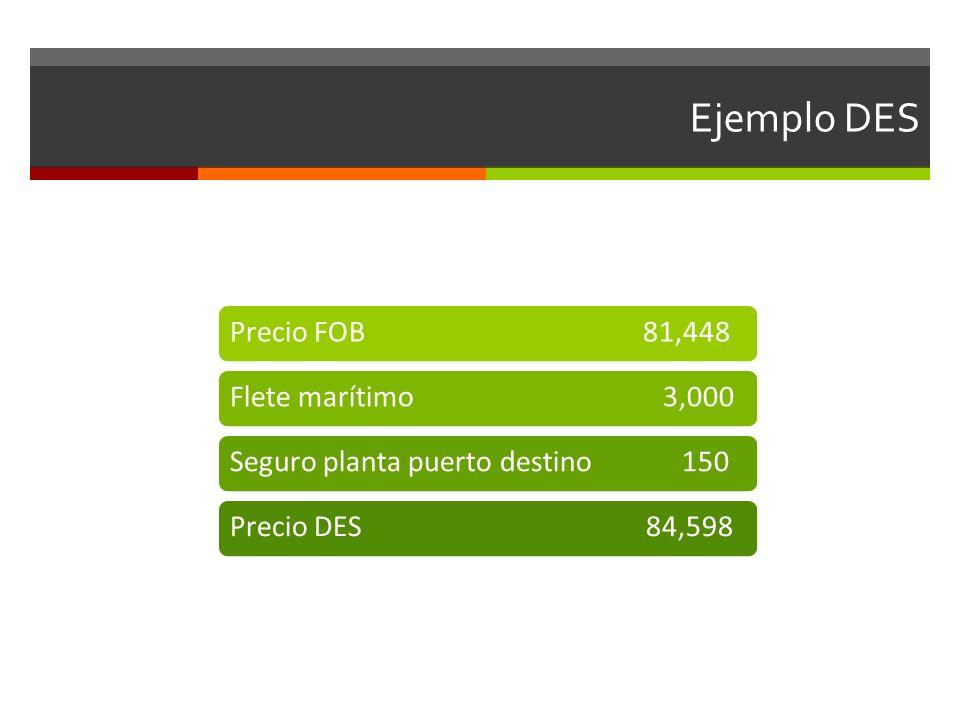 Ejemplo DES Precio FOB 81,448 Flete marítimo 3,000