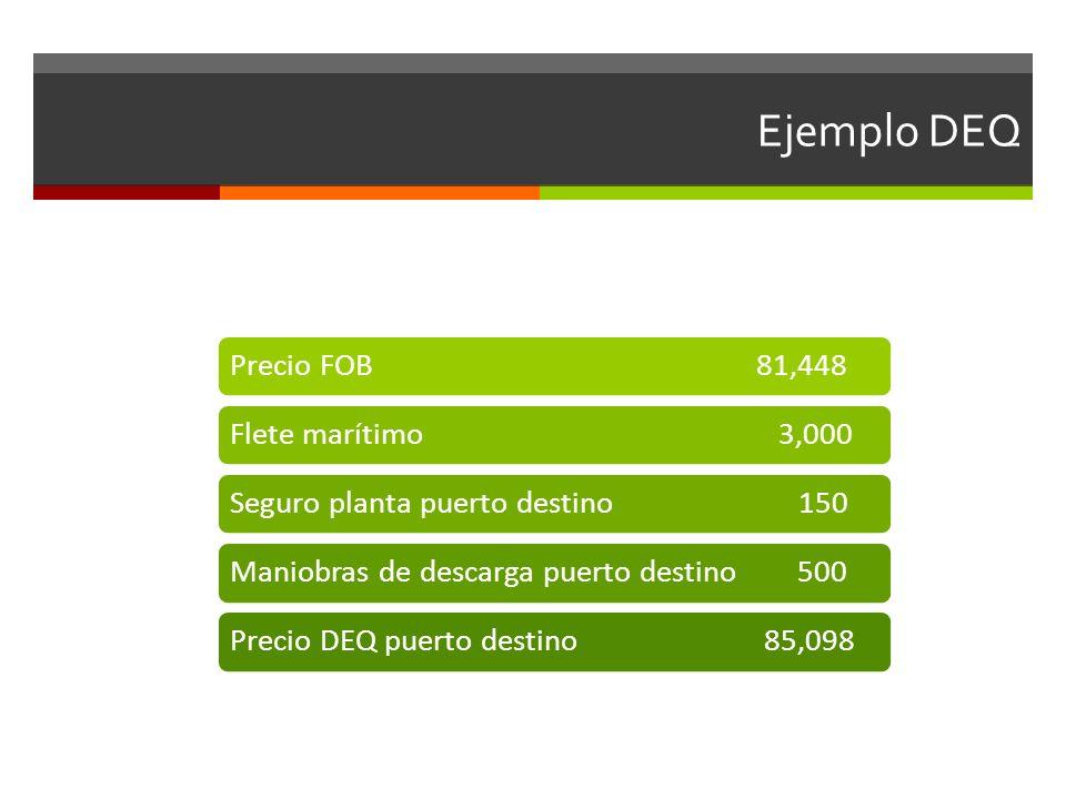 Ejemplo DEQ Precio FOB 81,448 Flete marítimo 3,000
