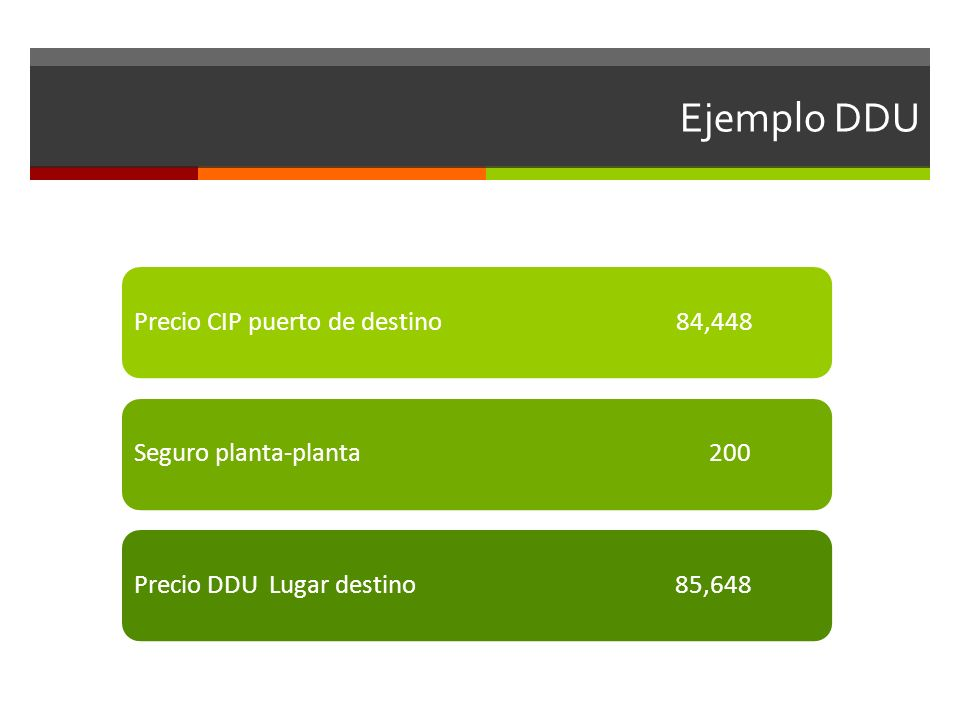 Ejemplo DDU Precio CIP puerto de destino 84,448