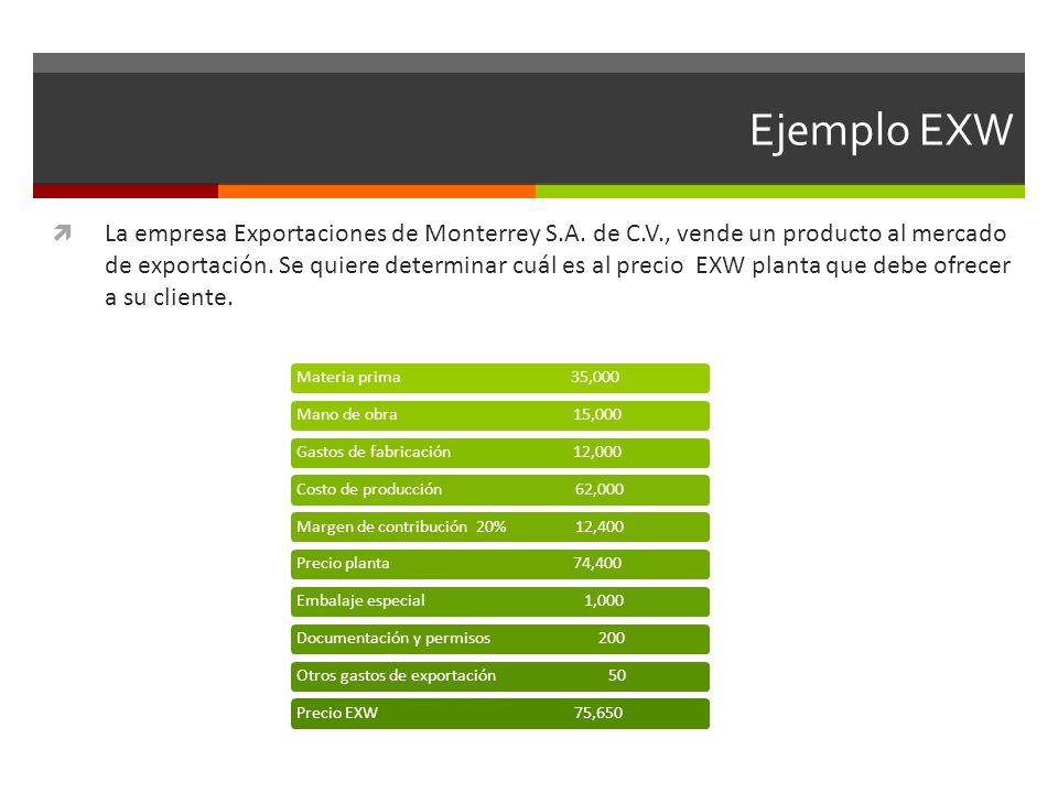 Ejemplo EXW