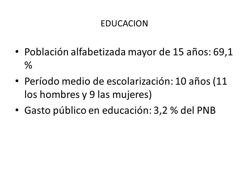 Población alfabetizada mayor de 15 años: 69,1 %