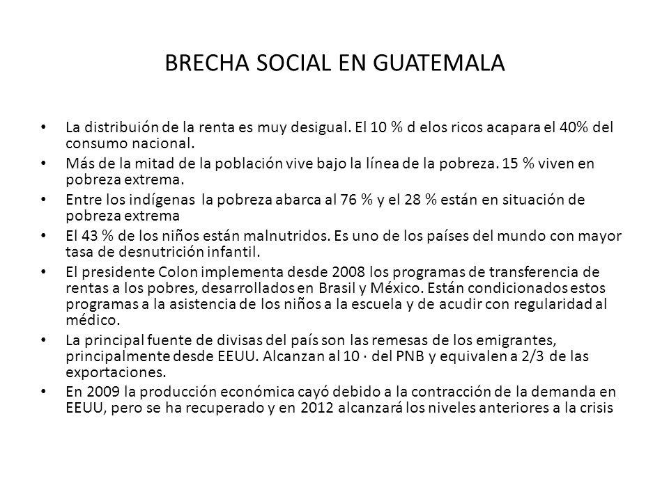 BRECHA SOCIAL EN GUATEMALA