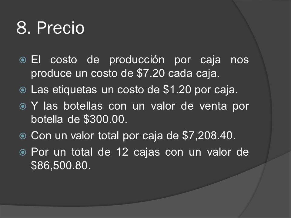 8. Precio El costo de producción por caja nos produce un costo de $7.20 cada caja. Las etiquetas un costo de $1.20 por caja.
