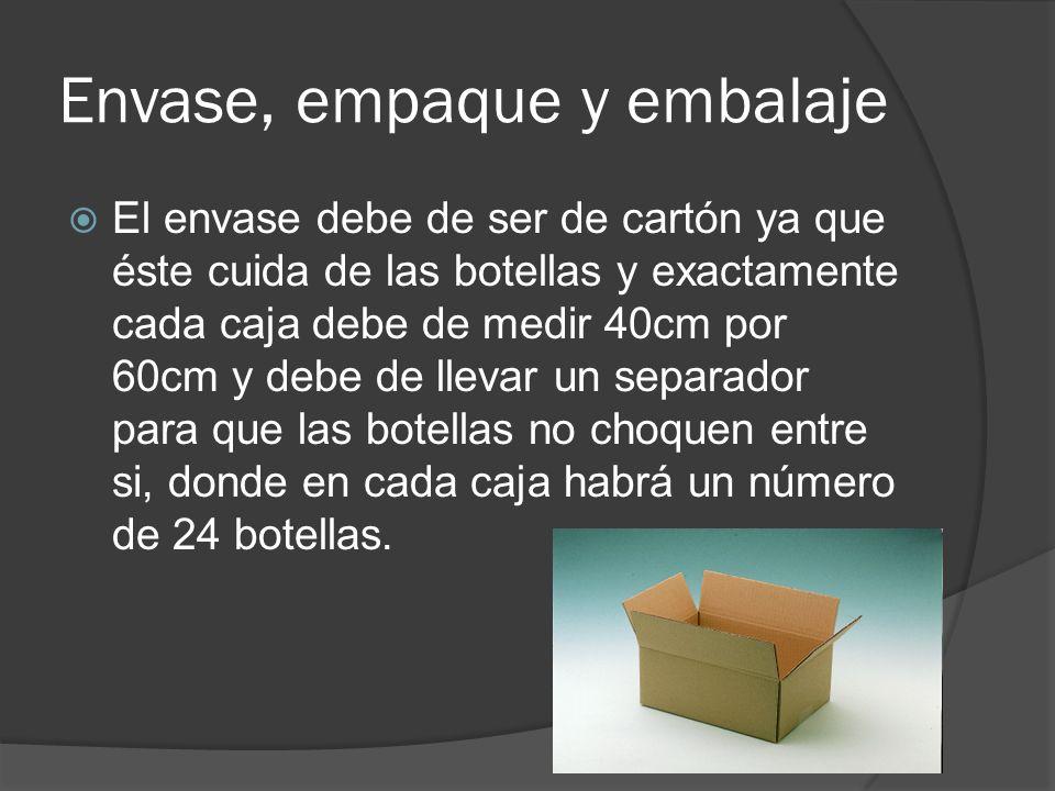 Envase, empaque y embalaje