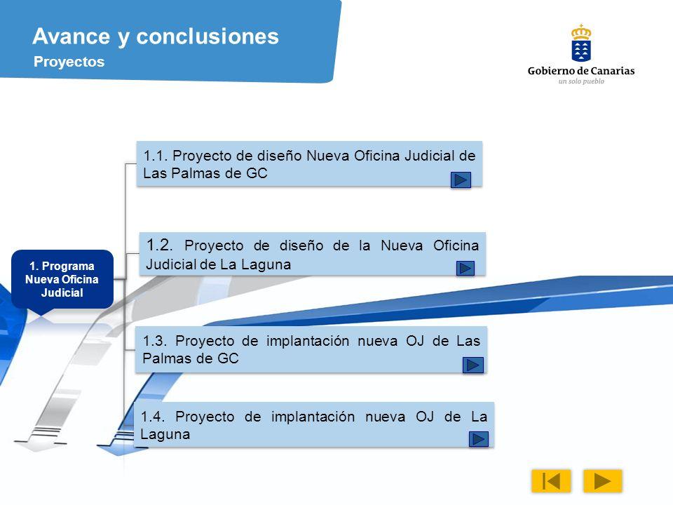 1. Programa Nueva Oficina Judicial