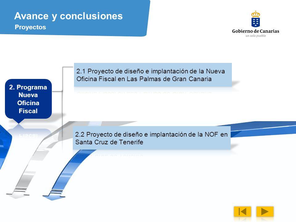 2. Programa Nueva Oficina Fiscal