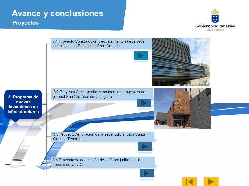 3. Programa de nuevas inversiones en infraestructuras