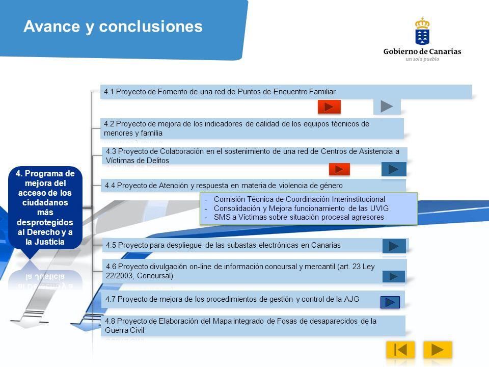 Avance y conclusiones 4.1 Proyecto de Fomento de una red de Puntos de Encuentro Familiar.
