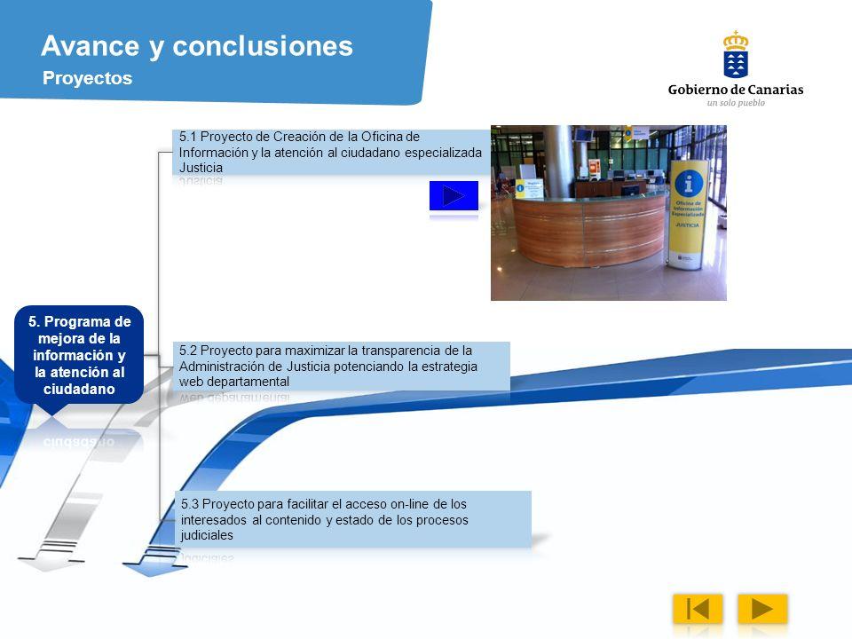 5. Programa de mejora de la información y la atención al ciudadano