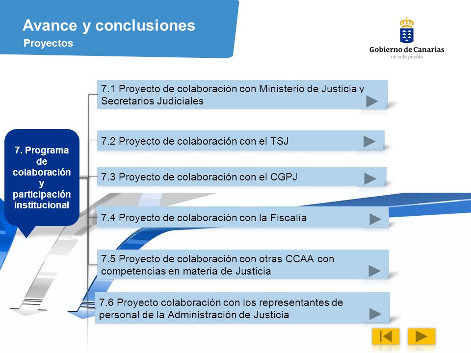 7. Programa de colaboración y participación institucional