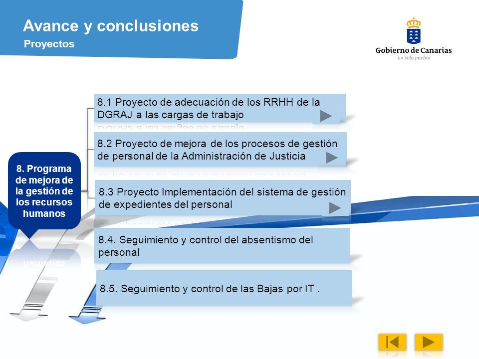 8. Programa de mejora de la gestión de los recursos humanos