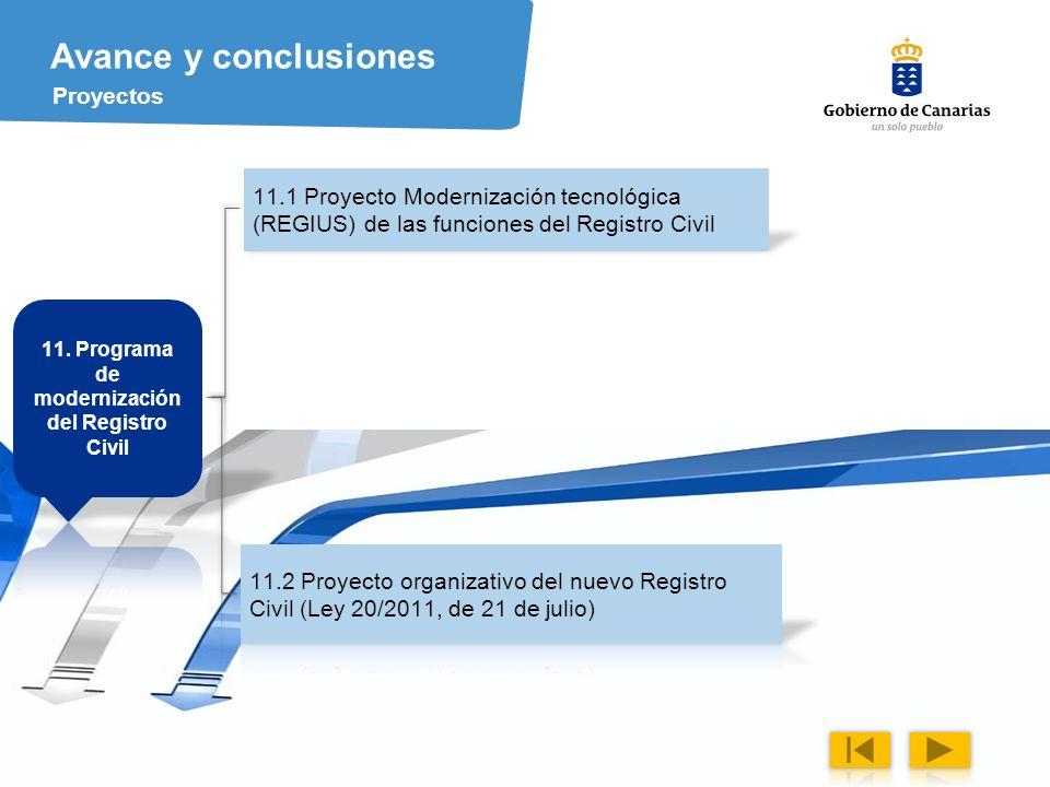 11. Programa de modernización del Registro Civil