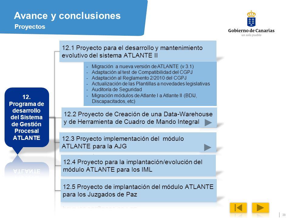 12. Programa de desarrollo del Sistema de Gestión Procesal ATLANTE