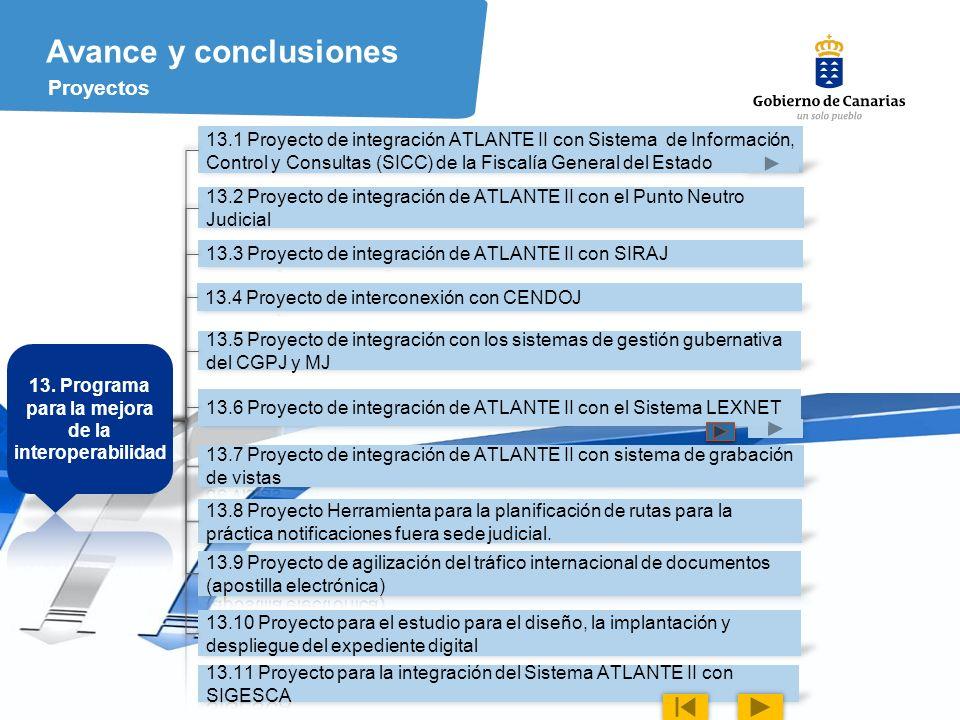 13. Programa para la mejora de la interoperabilidad