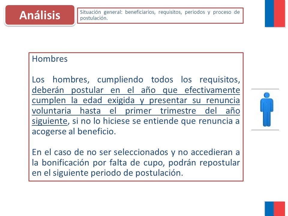 Análisis Situación general: beneficiarios, requisitos, periodos y proceso de postulación. Hombres.