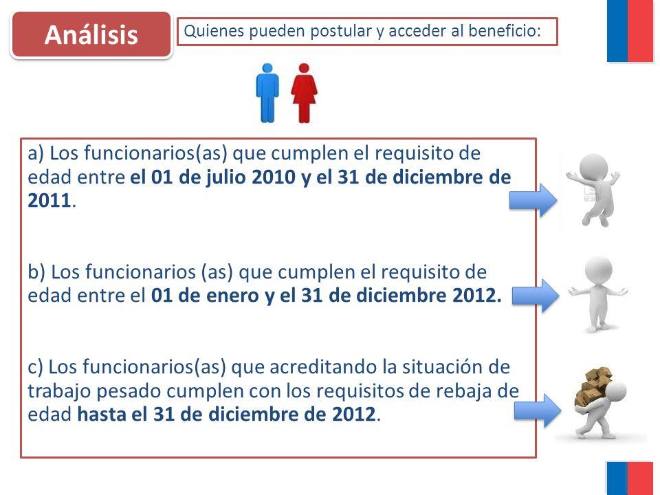 Análisis Quienes pueden postular y acceder al beneficio: