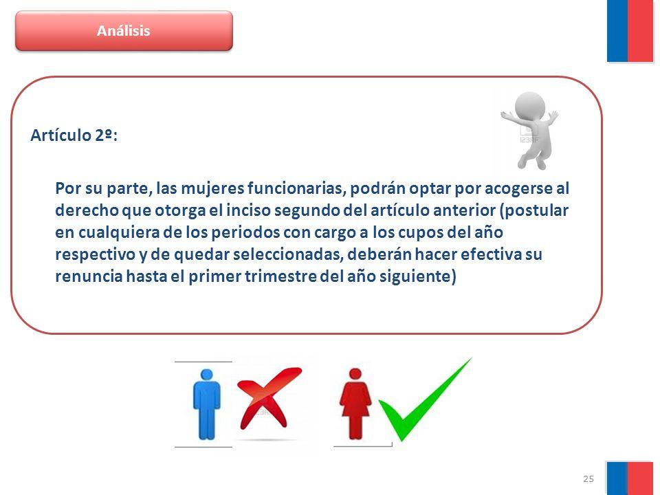 Análisis Artículo 2º: