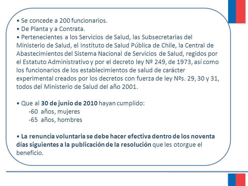 • Se concede a 200 funcionarios.