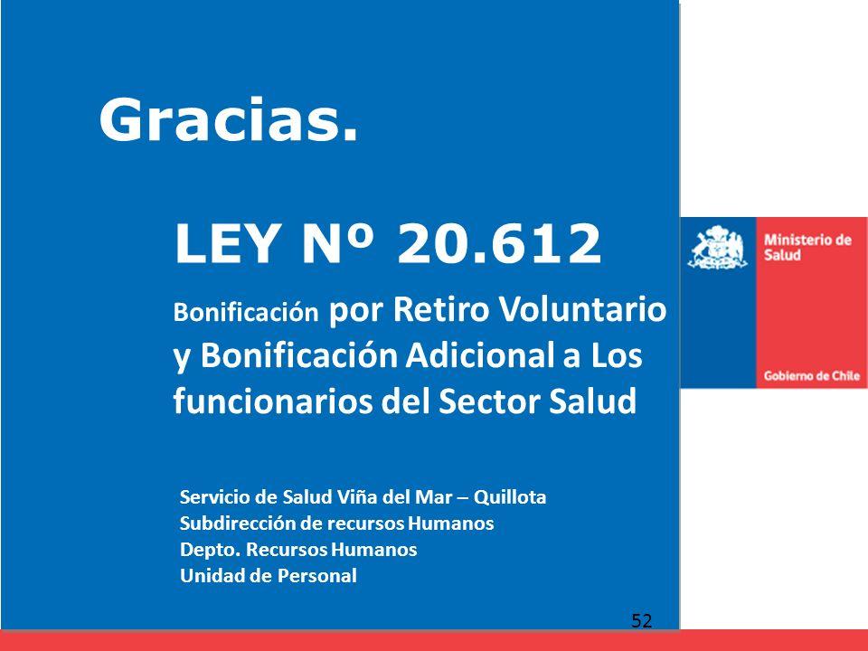 Gracias. LEY Nº 20.612. Bonificación por Retiro Voluntario y Bonificación Adicional a Los funcionarios del Sector Salud.