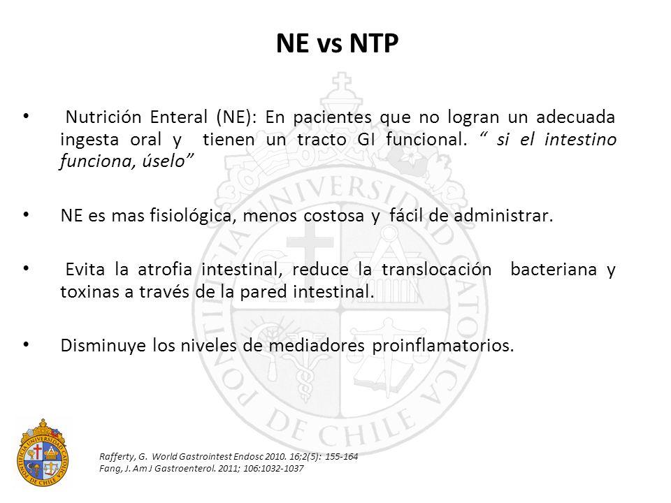NE vs NTP