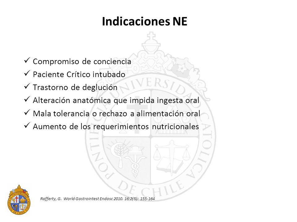 Indicaciones NE Compromiso de conciencia Paciente Crítico intubado