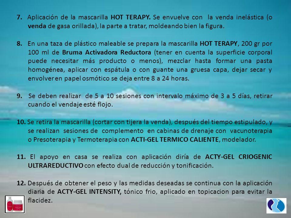 7. Aplicación de la mascarilla HOT TERAPY