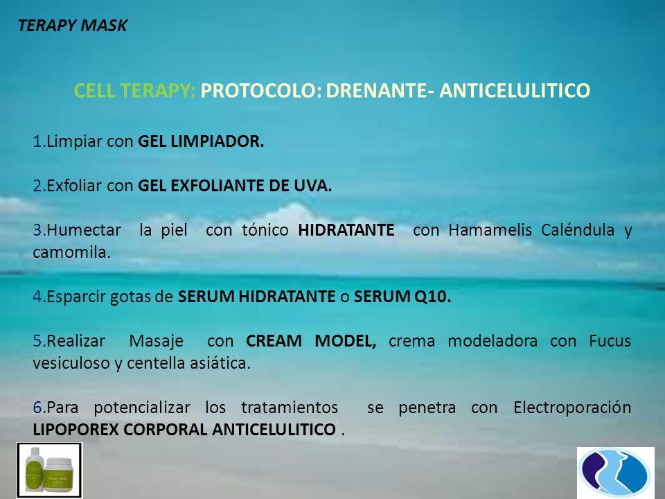 CELL TERAPY: PROTOCOLO: DRENANTE- ANTICELULITICO