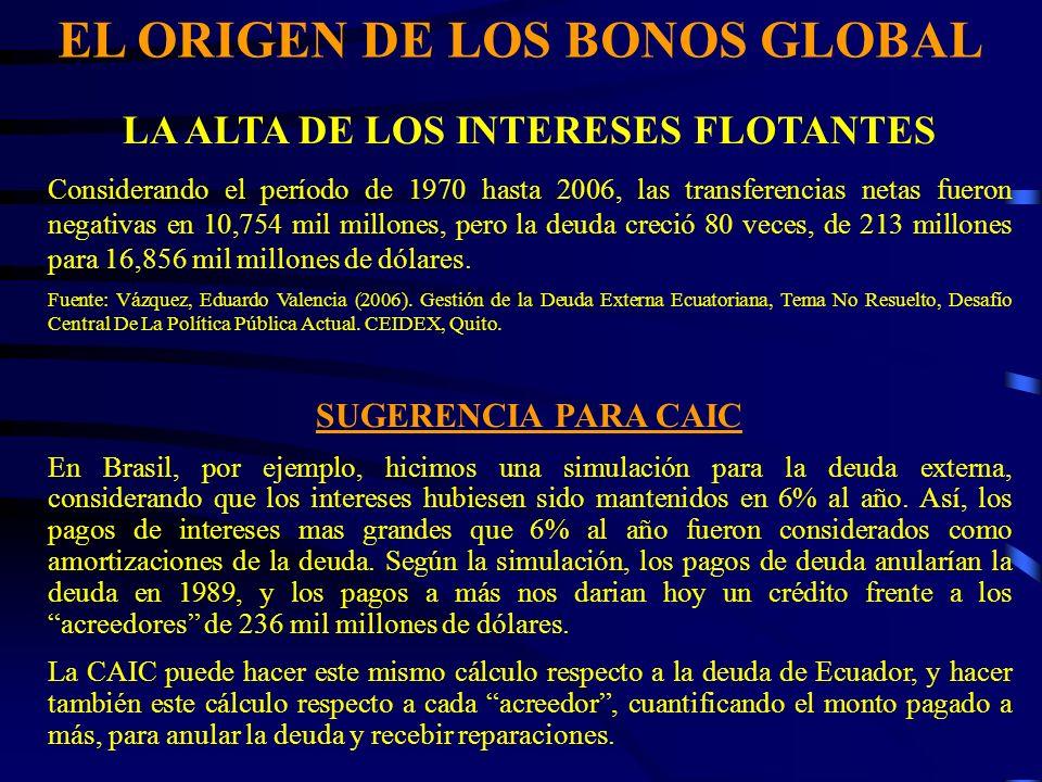 EL ORIGEN DE LOS BONOS GLOBAL LA ALTA DE LOS INTERESES FLOTANTES