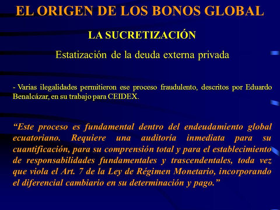 EL ORIGEN DE LOS BONOS GLOBAL